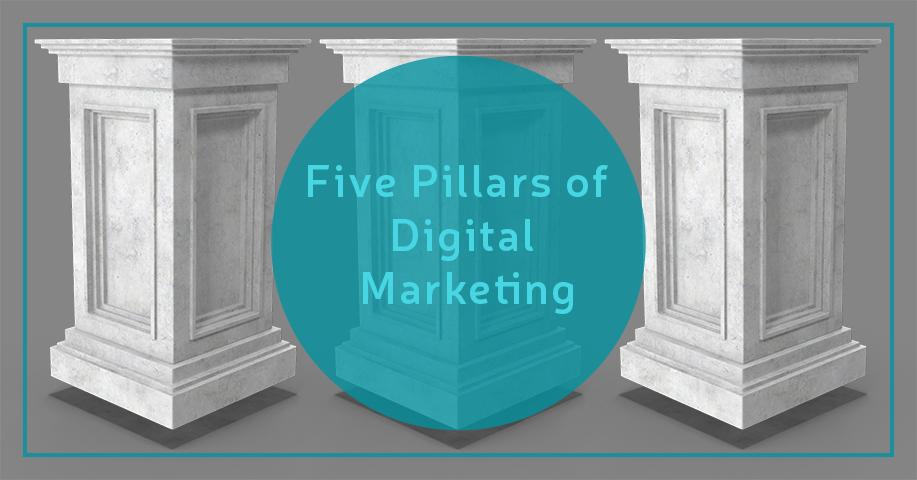 marketing needs online prospects online customers sales process
